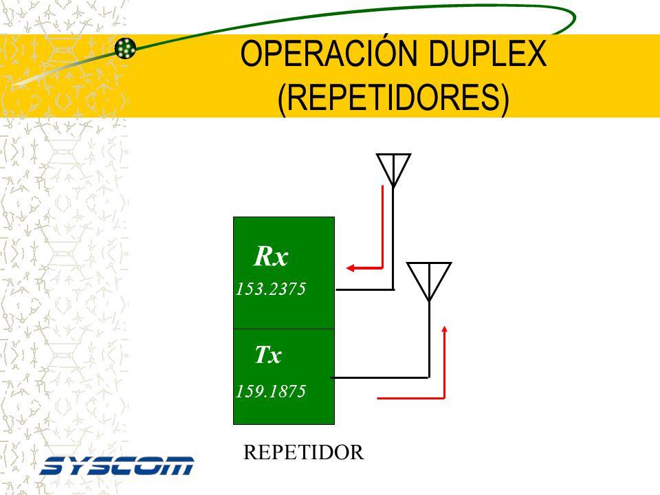 OPERACIÓN DUPLEX (REPETIDORES) Un repetidor se instala en un sitio alto con el objeto de incrementar la cobertura. El repetidor recibe en una frecuenc