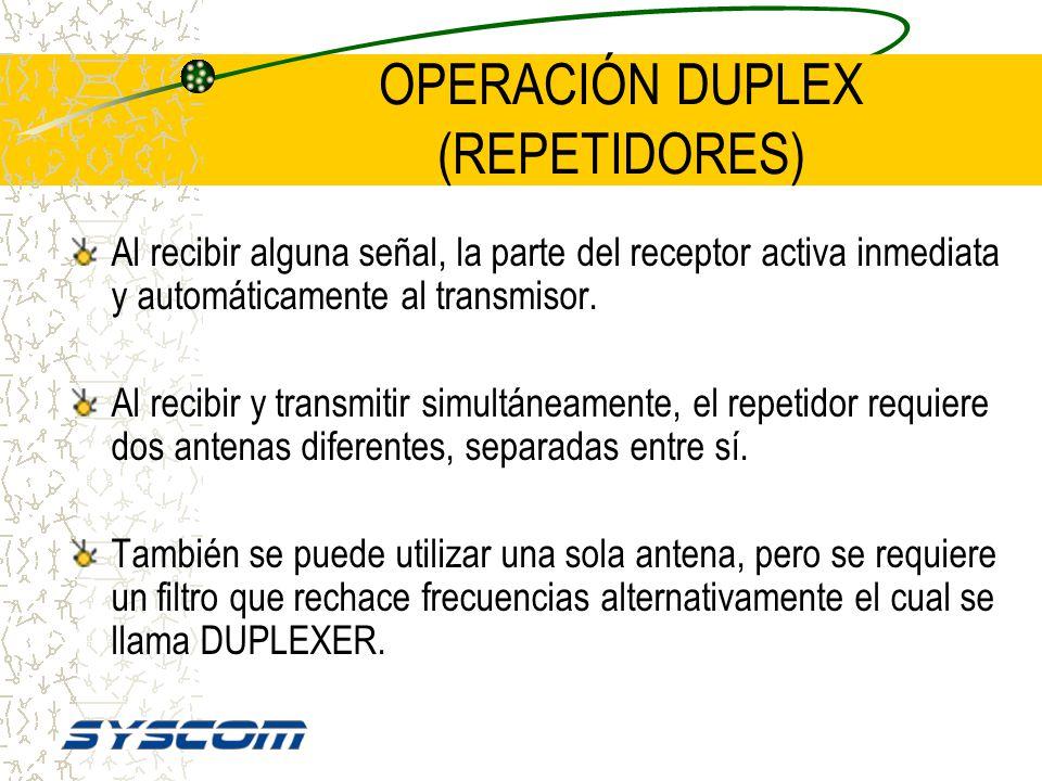 OPERACIÓN DUPLEX (REPETIDORES) Rx 153.2375 Tx 159.1875 REPETIDOR