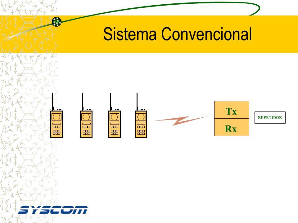SISTEMA CONVENCIONAL Cuando un repetidor establece comunicación entre dos radios, todos los demás no podrán utilizarlo y deben esperar a que el canal