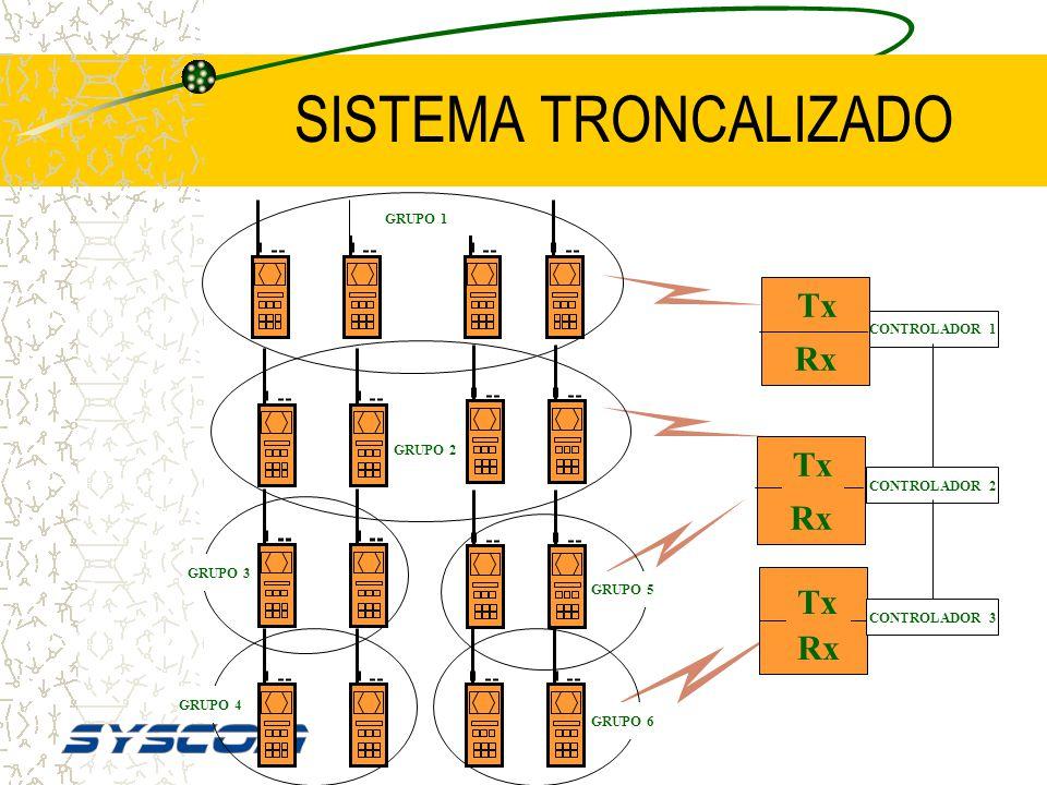 TRUNKING Si dos o más repetidores convencionales se interconectan a través de un dispositivo especial ( controlador) y su operación depende de una lóg