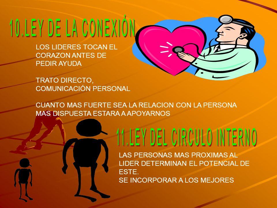 LOS LIDERES TOCAN EL CORAZON ANTES DE PEDIR AYUDA TRATO DIRECTO, COMUNICACIÓN PERSONAL CUANTO MAS FUERTE SEA LA RELACION CON LA PERSONA MAS DISPUESTA ESTARA A APOYARNOS LAS PERSONAS MAS PROXIMAS AL LIDER DETERMINAN EL POTENCIAL DE ESTE.