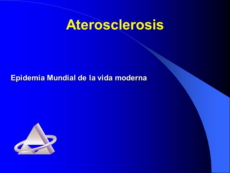 Epidemia Mundial de la vida moderna Aterosclerosis
