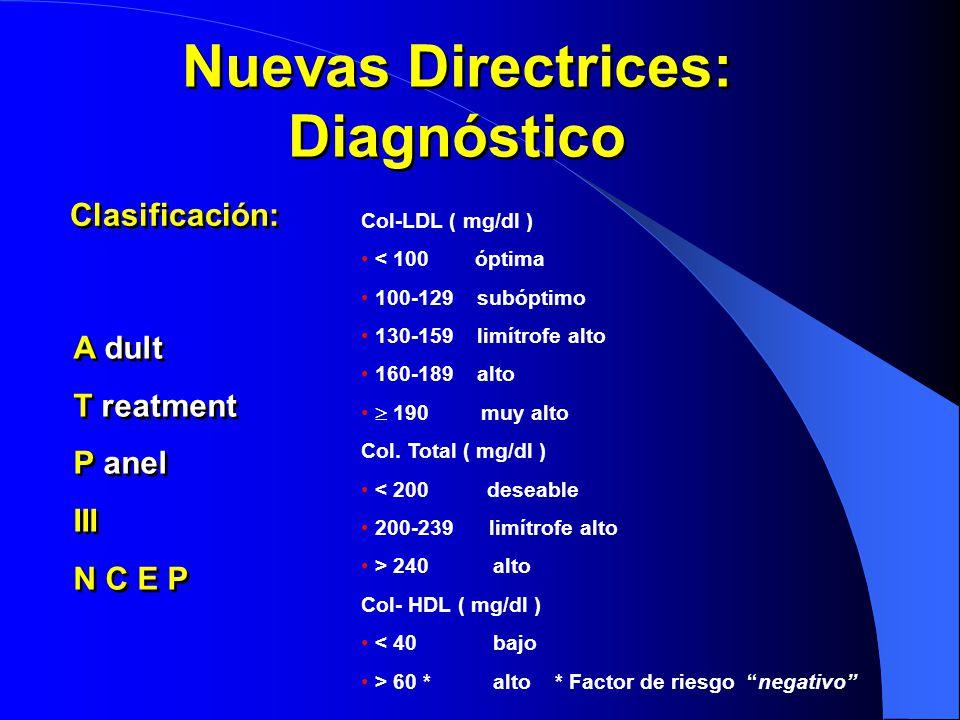 Nuevas Directrices: Diagnóstico Col-LDL ( mg/dl ) < 100 óptima 100-129 subóptimo 130-159 limítrofe alto 160-189 alto 190 muy alto Col. Total ( mg/dl )