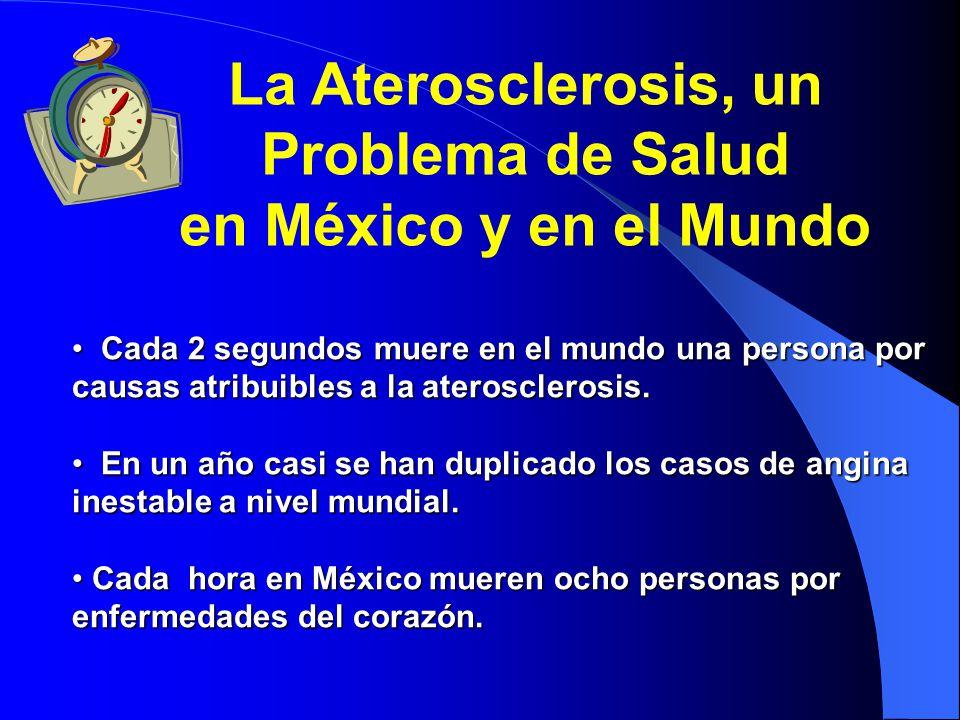 La Aterosclerosis, un Problema de Salud en México y en el Mundo Cada 2 segundos muere en el mundo una persona por causas atribuibles a la ateroscleros