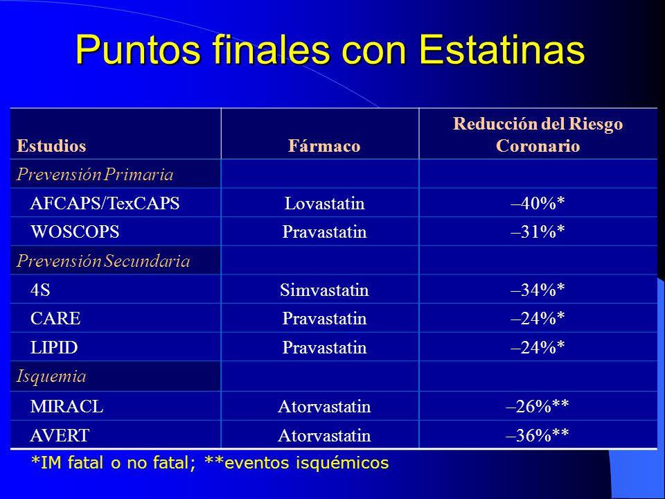 *IM fatal o no fatal; **eventos isquémicos Puntos finales con Estatinas Estudios Fármaco Reducción del Riesgo Coronario Prevensión Primaria AFCAPS/Tex