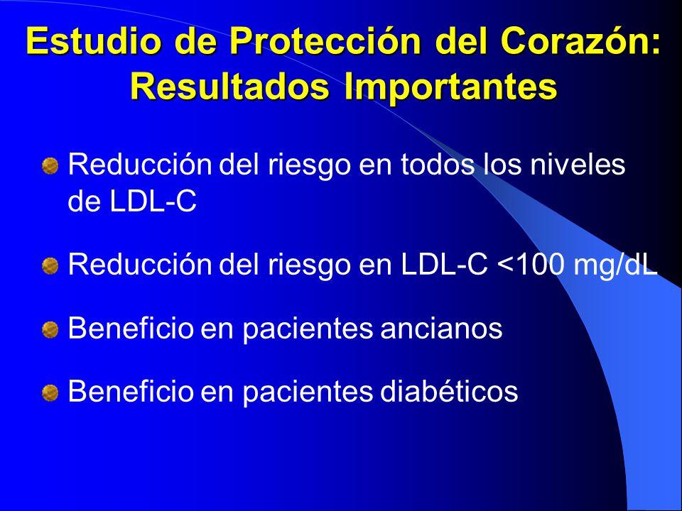 Estudio de Protección del Corazón: Resultados Importantes Reducción del riesgo en todos los niveles de LDL-C Reducción del riesgo en LDL-C <100 mg/dL