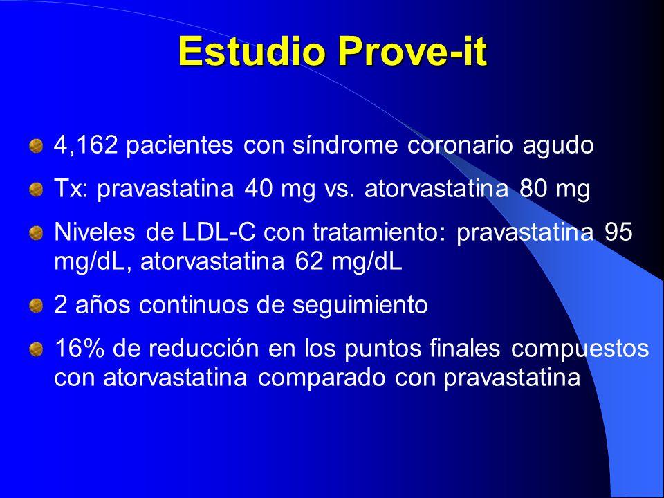 Estudio Prove-it 4,162 pacientes con síndrome coronario agudo Tx: pravastatina 40 mg vs. atorvastatina 80 mg Niveles de LDL-C con tratamiento: pravast