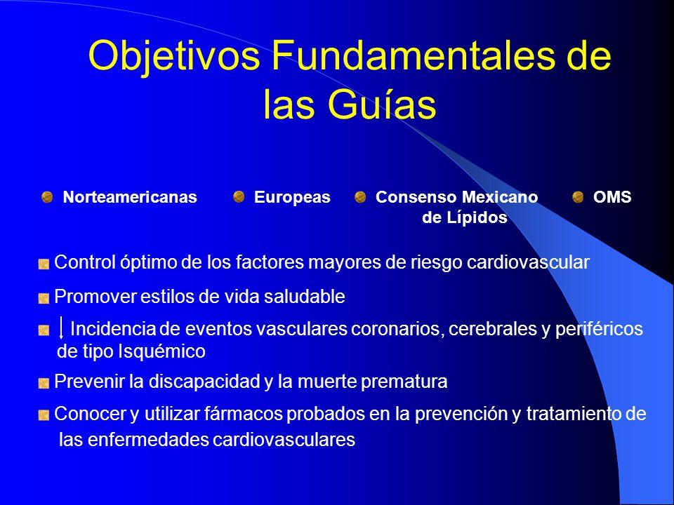 Incidencia de eventos vasculares coronarios, cerebrales y periféricos __de tipo Isquémico Objetivos Fundamentales de las Guías Norteamericanas Consens