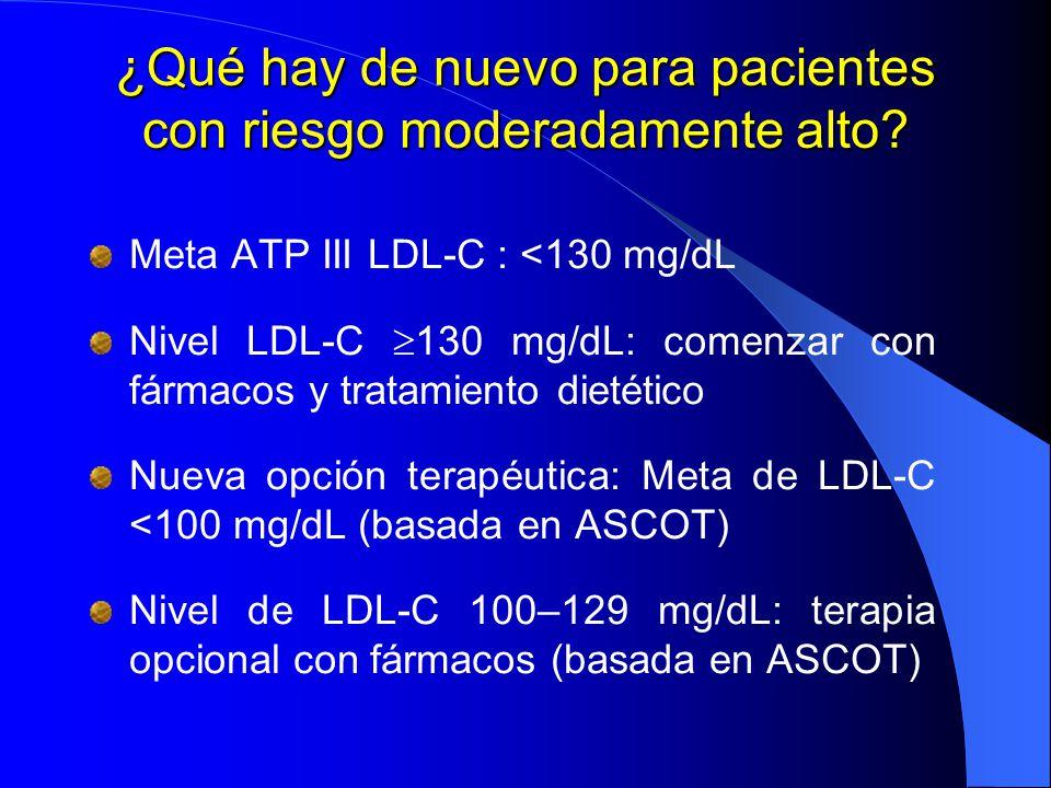 ¿Qué hay de nuevo para pacientes con riesgo moderadamente alto? Meta ATP III LDL-C : <130 mg/dL Nivel LDL-C 130 mg/dL: comenzar con fármacos y tratami