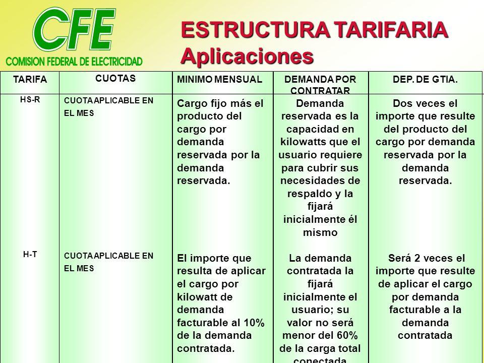 ESTRUCTURA TARIFARIA Aplicaciones TARIFA HS-R H-T CUOTAS CUOTA APLICABLE EN EL MES MINIMO MENSUAL Cargo fijo más el producto del cargo por demanda reservada por la demanda reservada.