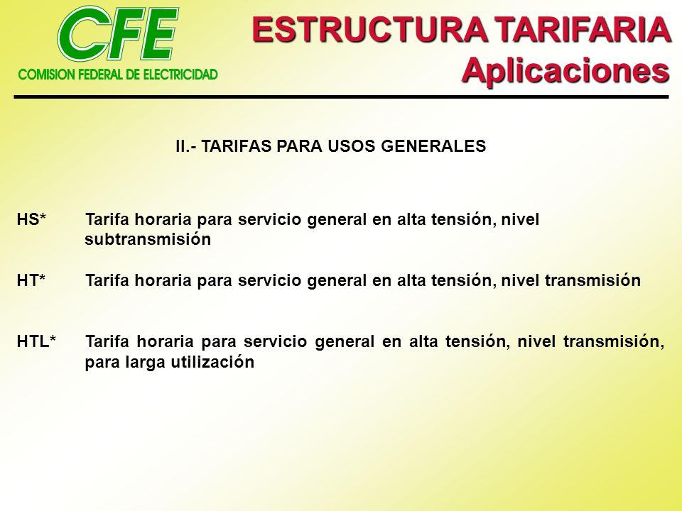 TARIFAS PARA SERVICIO INTERRUMPIBLE 3Bonificación Mensual.