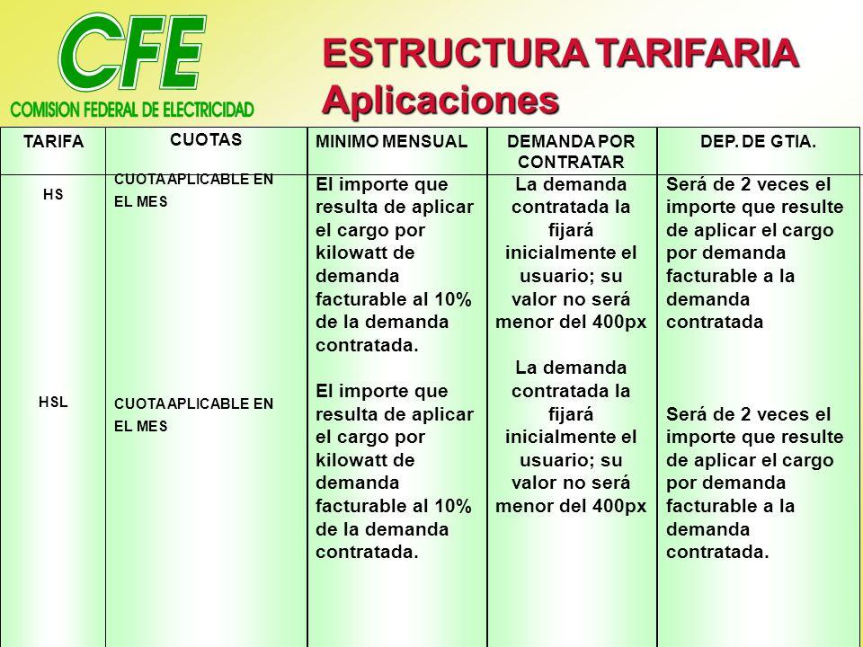 ESTRUCTURA TARIFARIA Aplicaciones TARIFA HS HSL CUOTAS CUOTA APLICABLE EN EL MES MINIMO MENSUAL El importe que resulta de aplicar el cargo por kilowatt de demanda facturable al 10% de la demanda contratada.