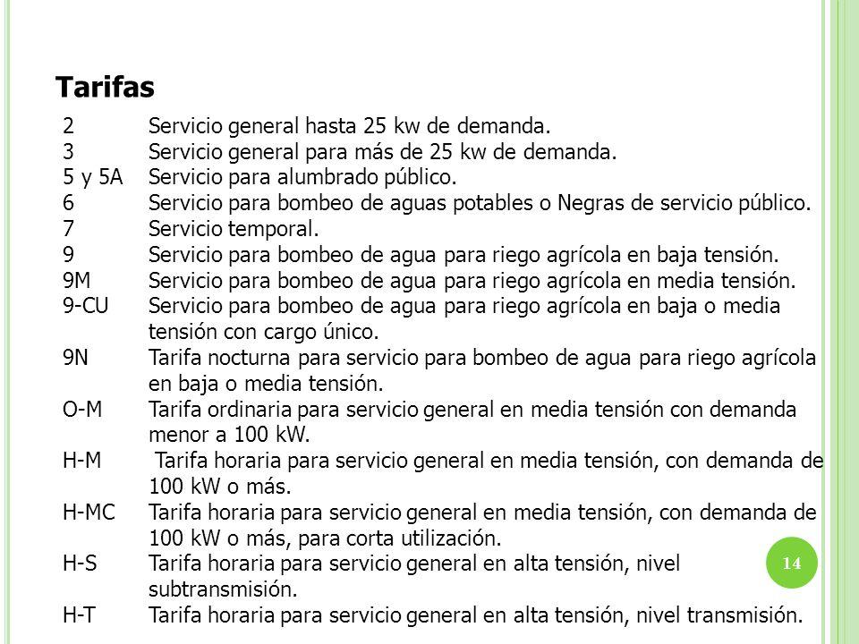 14 Tarifas 2Servicio general hasta 25 kw de demanda. 3Servicio general para más de 25 kw de demanda. 5 y 5AServicio para alumbrado público. 6 Servicio