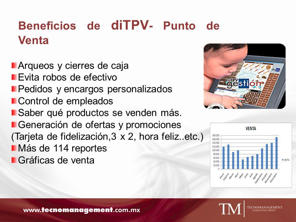 ¿ Cómo funciona diERP-diTPV .