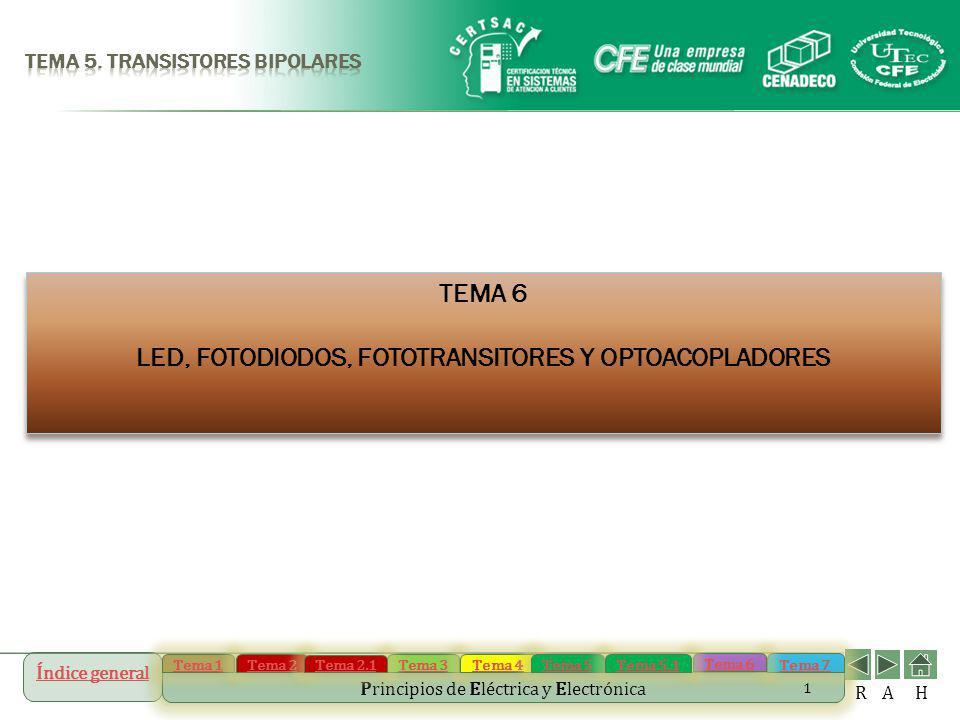 Índice general Tema 1 Tema 2 Tema 3 Tema 4 Tema 5 Tema 7 Tema 6 Principios de Eléctrica y Electrónica Tema 2.1 Tema 5.1 R AH 32 ALGUNAS ÁREAS DE APLICACIÓN DE LOS FOTOTRANSISTORES: Sistemas de control digital Control de iluminación Indicadores de nivel Sistemas de conteo Sistemas de alarma