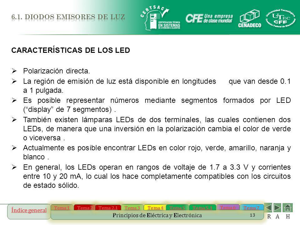 Índice general Tema 1 Tema 2 Tema 3 Tema 4 Tema 5 Tema 7 Tema 6 Principios de Eléctrica y Electrónica Tema 2.1 Tema 5.1 R AH 13 CARACTERÍSTICAS DE LOS