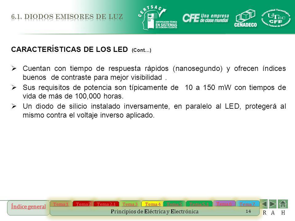 Índice general Tema 1 Tema 2 Tema 3 Tema 4 Tema 5 Tema 7 Tema 6 Principios de Eléctrica y Electrónica Tema 2.1 Tema 5.1 R AH 14 CARACTERÍSTICAS DE LOS