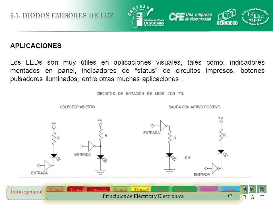 Índice general Tema 1 Tema 2 Tema 3 Tema 4 Tema 5 Tema 7 Tema 6 Principios de Eléctrica y Electrónica Tema 2.1 Tema 5.1 R AH 17 APLICACIONES Los LEDs