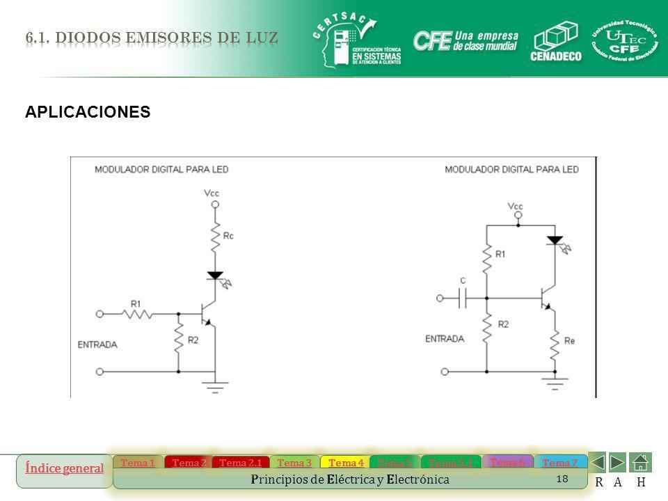 Índice general Tema 1 Tema 2 Tema 3 Tema 4 Tema 5 Tema 7 Tema 6 Principios de Eléctrica y Electrónica Tema 2.1 Tema 5.1 R AH 18 APLICACIONES