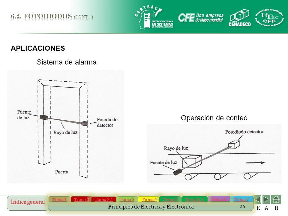 Índice general Tema 1 Tema 2 Tema 3 Tema 4 Tema 5 Tema 7 Tema 6 Principios de Eléctrica y Electrónica Tema 2.1 Tema 5.1 R AH 26 APLICACIONES Sistema d