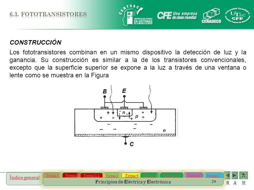 Índice general Tema 1 Tema 2 Tema 3 Tema 4 Tema 5 Tema 7 Tema 6 Principios de Eléctrica y Electrónica Tema 2.1 Tema 5.1 R AH 29 CONSTRUCCIÓN Los fotot