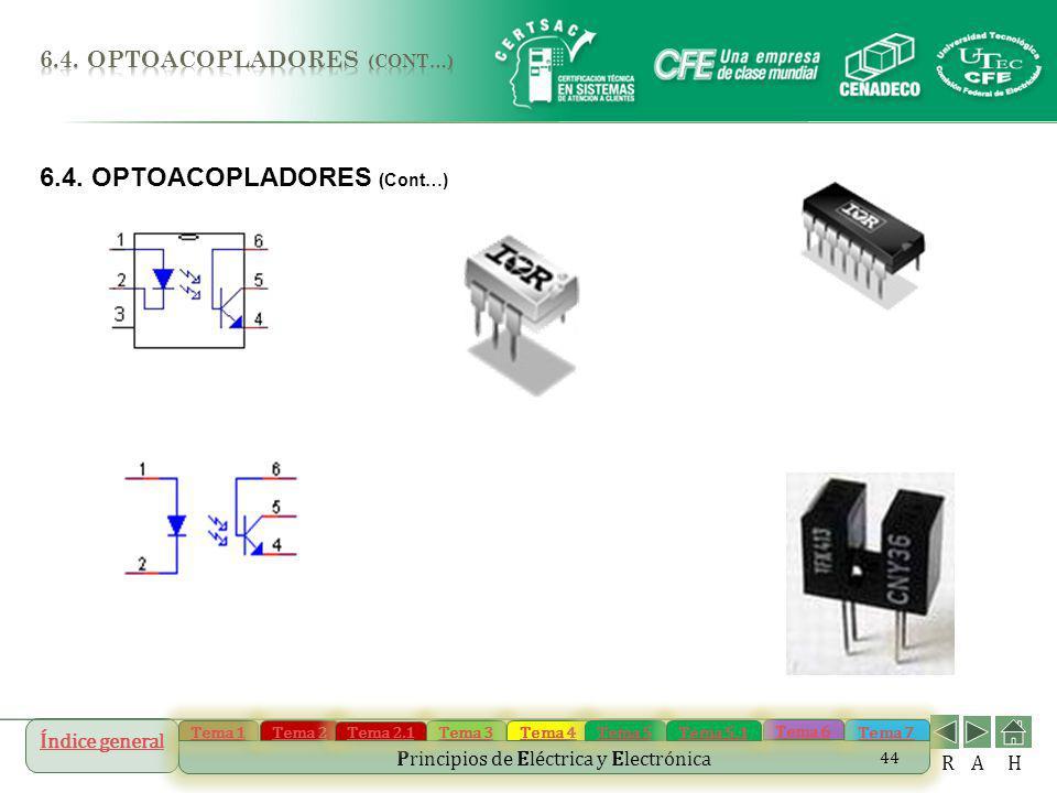 Índice general Tema 1 Tema 2 Tema 3 Tema 4 Tema 5 Tema 7 Tema 6 Principios de Eléctrica y Electrónica Tema 2.1 Tema 5.1 R AH 44 6.4. OPTOACOPLADORES (
