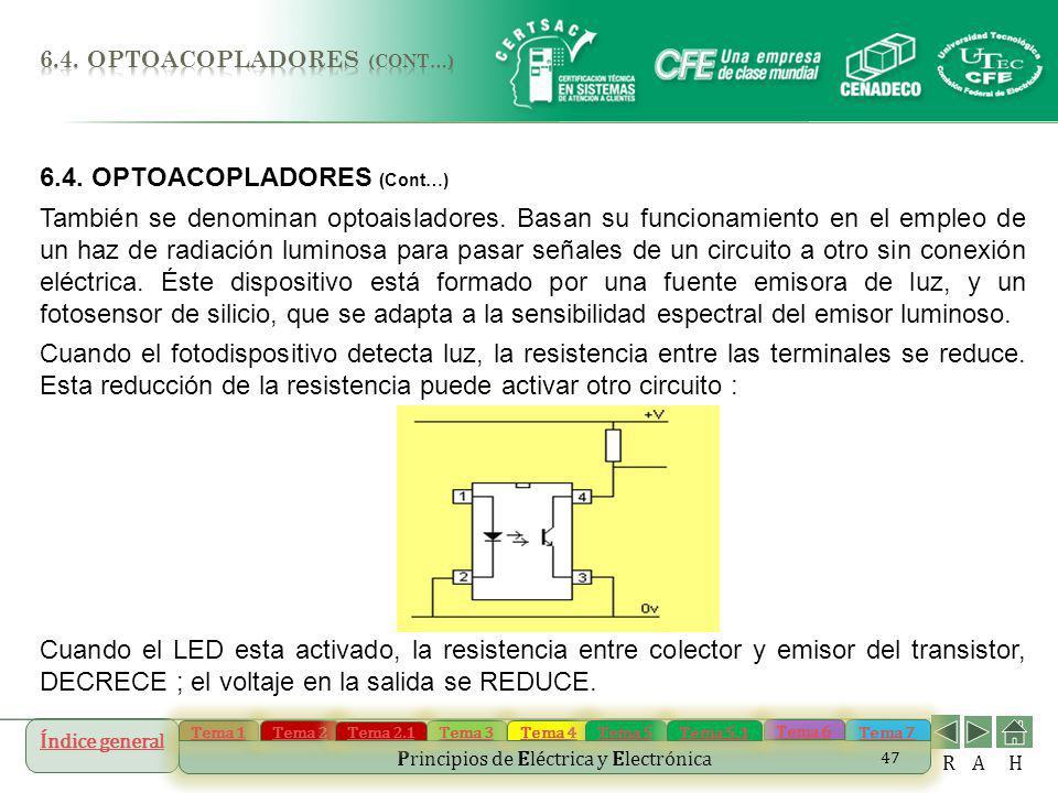 Índice general Tema 1 Tema 2 Tema 3 Tema 4 Tema 5 Tema 7 Tema 6 Principios de Eléctrica y Electrónica Tema 2.1 Tema 5.1 R AH 47 6.4. OPTOACOPLADORES (