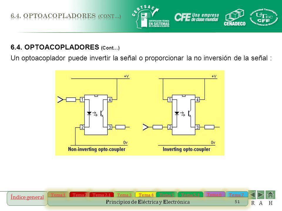 Índice general Tema 1 Tema 2 Tema 3 Tema 4 Tema 5 Tema 7 Tema 6 Principios de Eléctrica y Electrónica Tema 2.1 Tema 5.1 R AH 51 6.4. OPTOACOPLADORES (