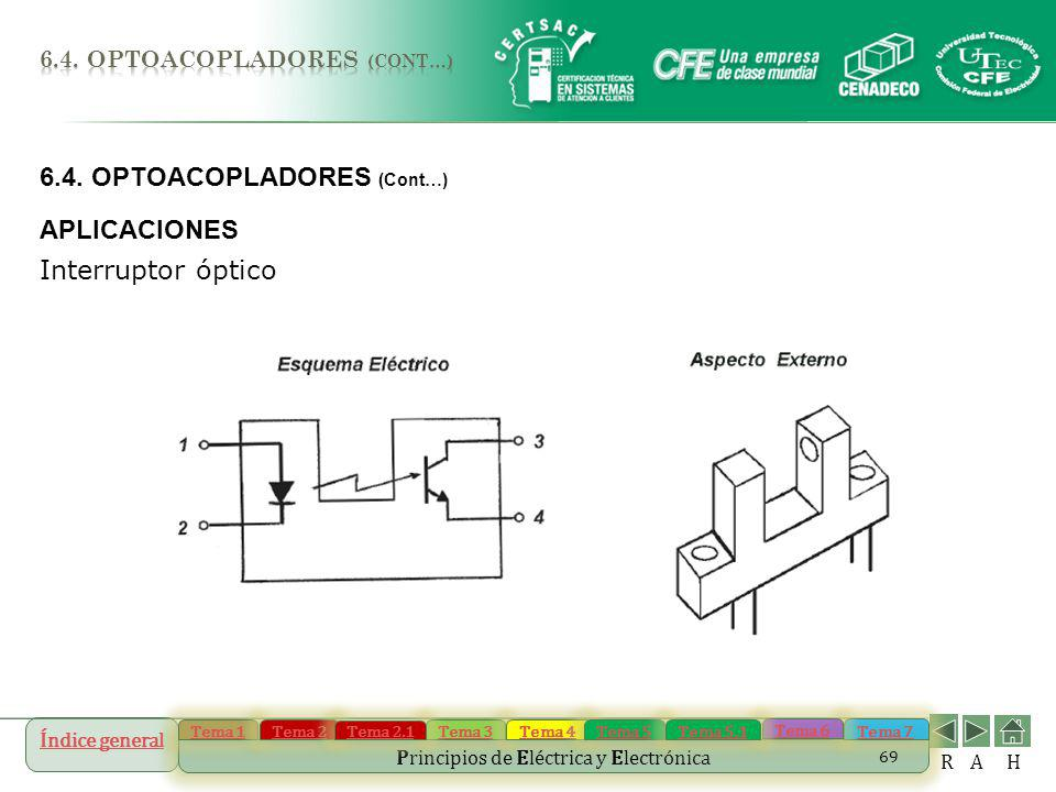 Índice general Tema 1 Tema 2 Tema 3 Tema 4 Tema 5 Tema 7 Tema 6 Principios de Eléctrica y Electrónica Tema 2.1 Tema 5.1 R AH 69 6.4. OPTOACOPLADORES (