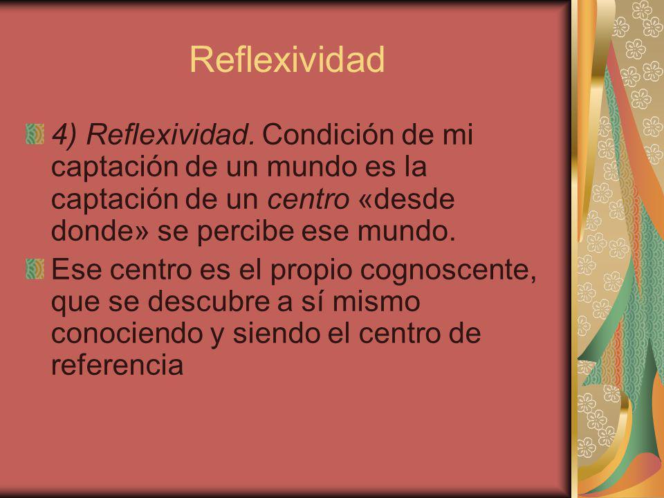 Reflexividad 4) Reflexividad.
