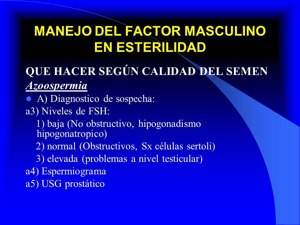 MANEJO DEL FACTOR MASCULINO EN ESTERILIDAD QUE HACER SEGÚN CALIDAD DEL SEMEN Azoospermia A) Diagnostico de sospecha: a3) Niveles de FSH: 1) baja (No o