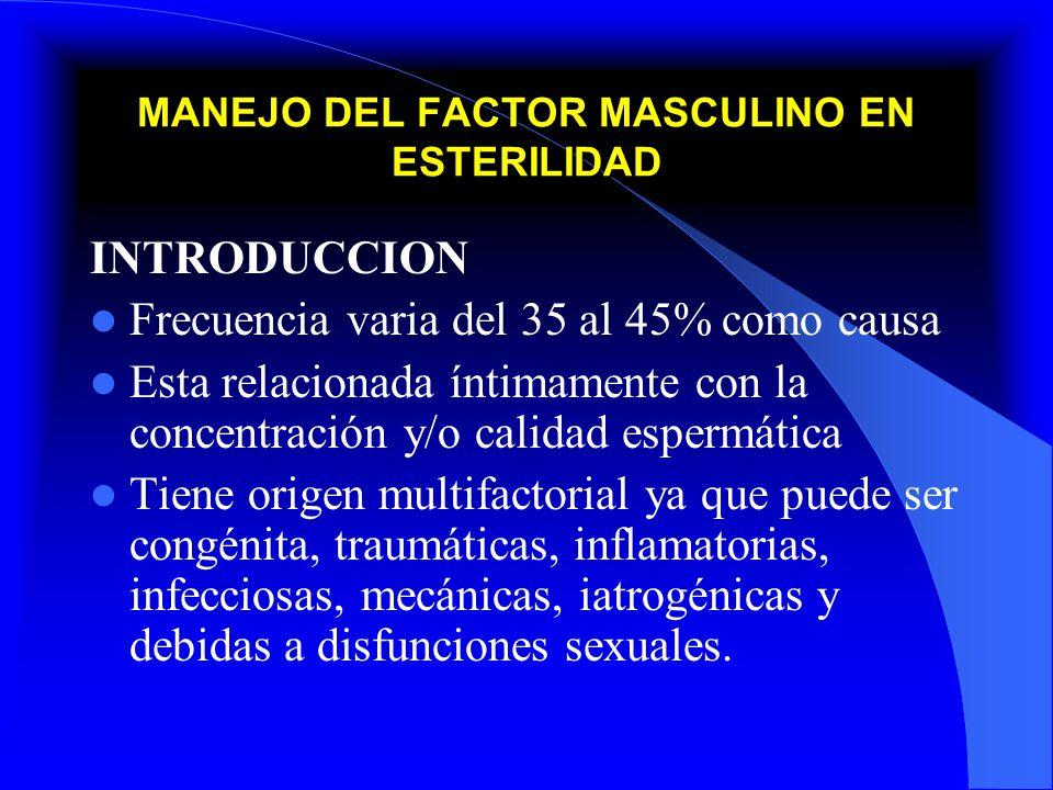 MANEJO DEL FACTOR MASCULINO EN ESTERILIDAD QUE HACER SEGÚN CALIDAD DEL SEMEN Oligo-asteno-teratozoospermia b) Varicocele: 1.- Su incidencia es del 15% en hombres 2.- Se asocia hasta el 40% en hombres infértiles con disminución en concentración 3.- Es mas común en el lado izquierdo 4.- Su etiopatogenia se debe al aumento de temperatura testicular, disminución del volumen testicular y aumento de sustancias toxicas ( catecolamina, PGE2, PGF2 alfa)