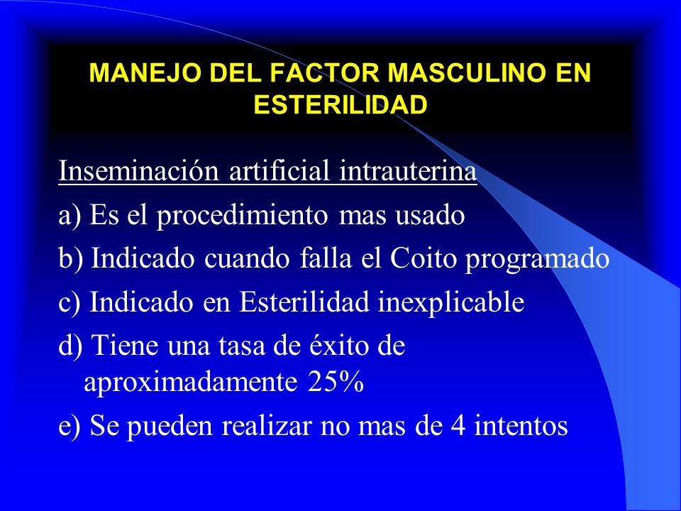 MANEJO DEL FACTOR MASCULINO EN ESTERILIDAD Inseminación artificial intrauterina a) Es el procedimiento mas usado b) Indicado cuando falla el Coito pro