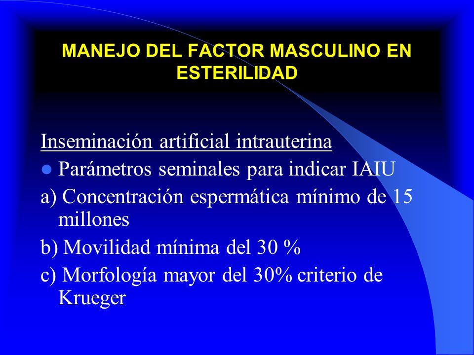 MANEJO DEL FACTOR MASCULINO EN ESTERILIDAD Inseminación artificial intrauterina Parámetros seminales para indicar IAIU a) Concentración espermática mí