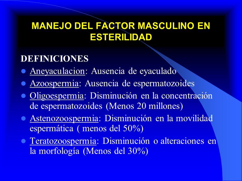 MANEJO DEL FACTOR MASCULINO EN ESTERILIDAD QUE HACER SEGÚN CALIDAD DEL SEMEN Azoospermia A) Diagnostico de sospecha: a1) Antecedentes: orquitis, traumatismos, hemorragias, cirugía inguinal, criptorquidias, medicamentos, tóxicos, drogas, infecciones locales o generales a2) Exploración física: testículos, epidídimos, conductos deferentes y próstata