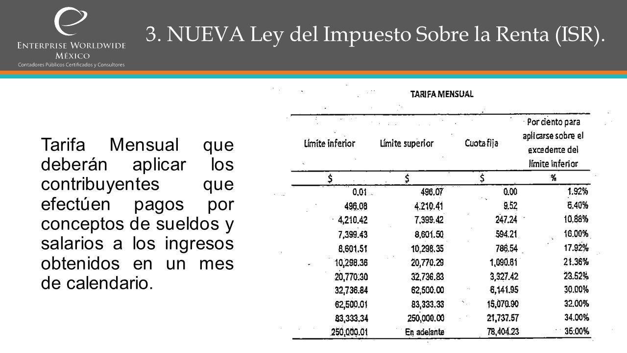 3.NUEVA Ley del Impuesto Sobre la Renta (ISR). Articulo 99 Frac.