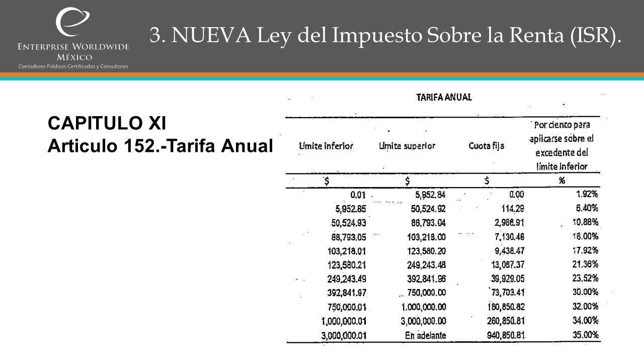 3. NUEVA Ley del Impuesto Sobre la Renta (ISR). CAPITULO V- Desarrollos inmobiliarios