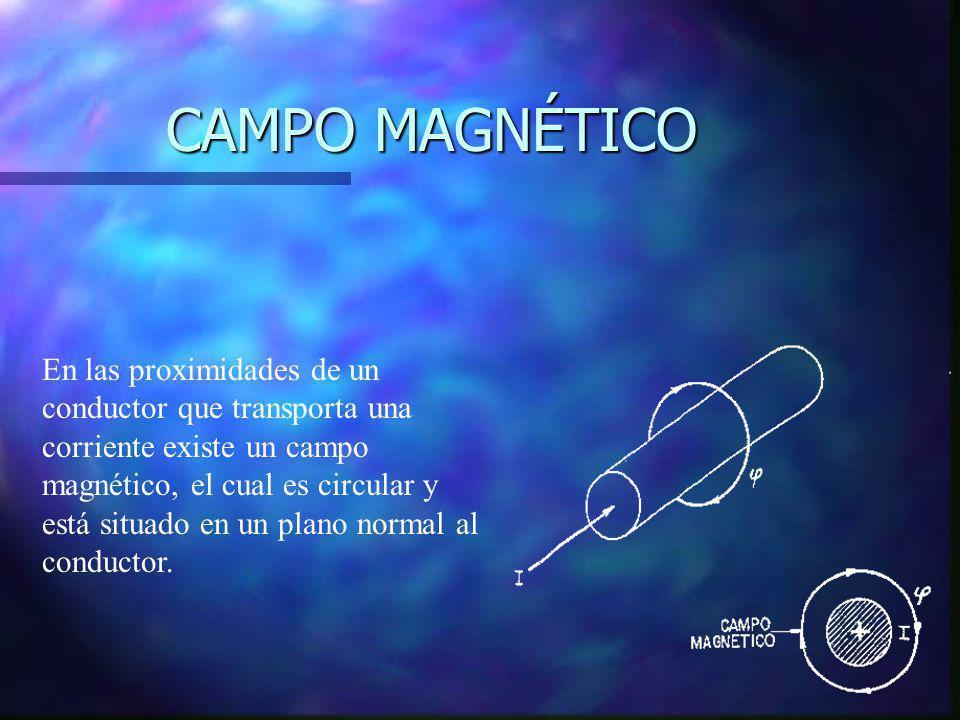 CAMPO MAGNÉTICO En las proximidades de un conductor que transporta una corriente existe un campo magnético, el cual es circular y está situado en un p