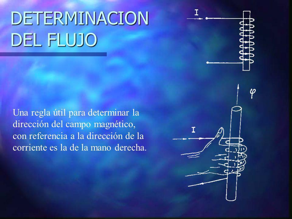 DETERMINACION DEL FLUJO Una regla útil para determinar la dirección del campo magnético, con referencia a la dirección de la corriente es la de la man