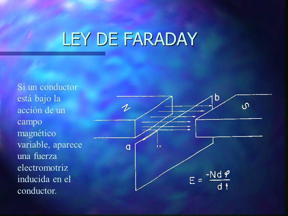 LEY DE FARADAY Si un conductor está bajo la acción de un campo magnético variable, aparece una fuerza electromotriz inducida en el conductor.
