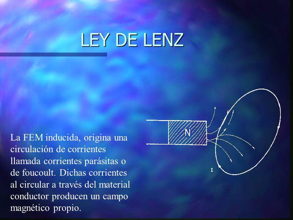 LEY DE LENZ La FEM inducida, origina una circulación de corrientes llamada corrientes parásitas o de foucoult. Dichas corrientes al circular a través