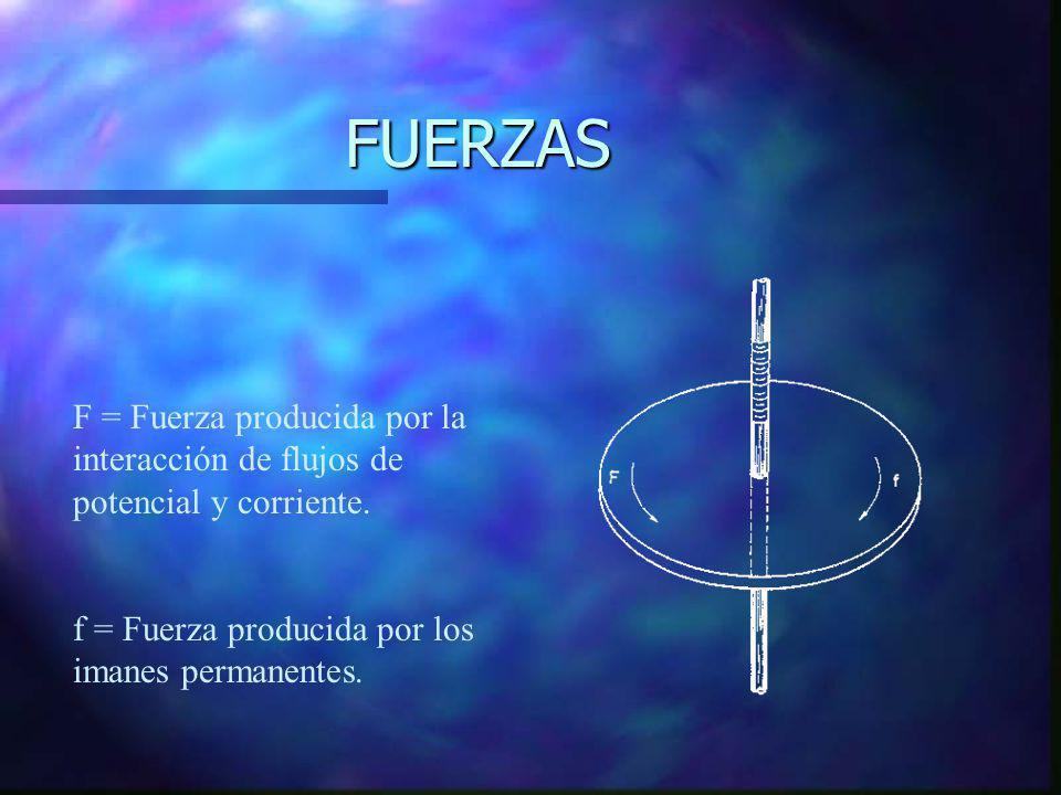 FUERZAS F = Fuerza producida por la interacción de flujos de potencial y corriente. f = Fuerza producida por los imanes permanentes.