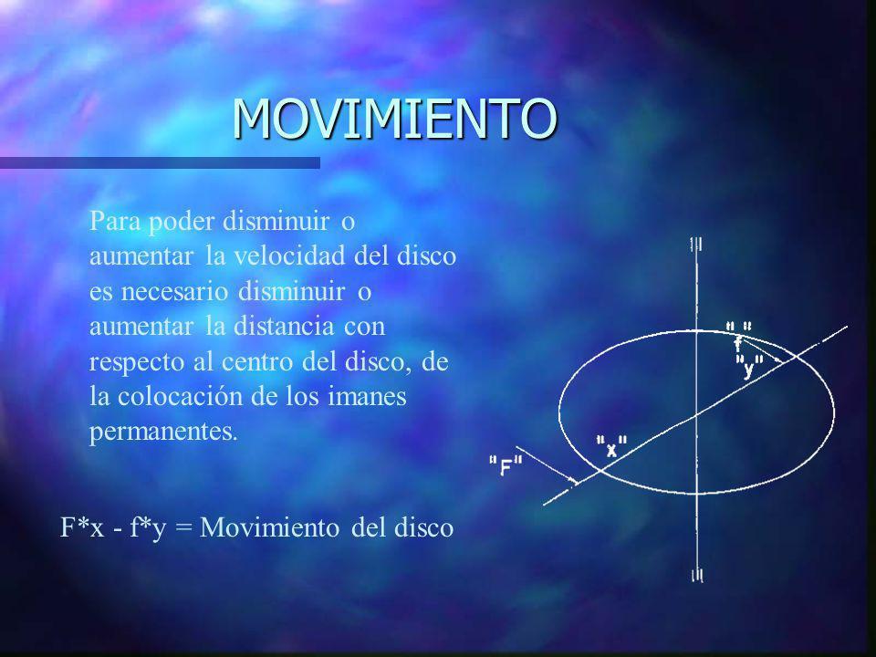 MOVIMIENTO Para poder disminuir o aumentar la velocidad del disco es necesario disminuir o aumentar la distancia con respecto al centro del disco, de