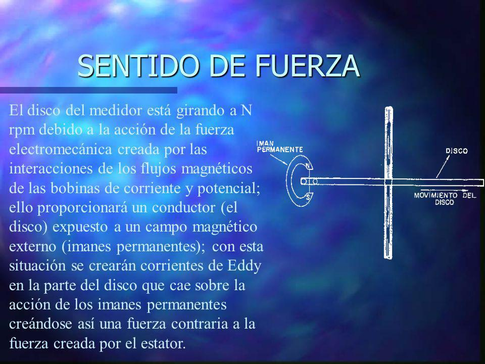 SENTIDO DE FUERZA El disco del medidor está girando a N rpm debido a la acción de la fuerza electromecánica creada por las interacciones de los flujos