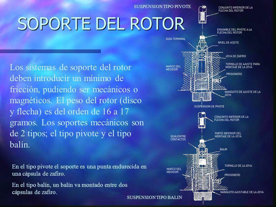 SOPORTE DEL ROTOR SUSPENSION TIPO PIVOTE SUSPENSION TIPO BALIN Los sistemas de soporte del rotor deben introducir un mínimo de fricción, pudiendo ser