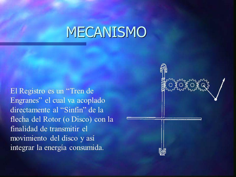 MECANISMO El Registro es un Tren de Engranes el cual va acoplado directamente al Sinfín de la flecha del Rotor (o Disco) con la finalidad de transmiti