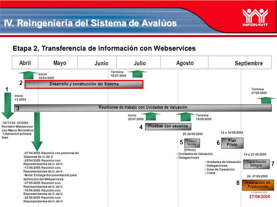 Mayo Abril Desarrollo y construcción del Sistema 30/11/04- 04/2005 Revisión Webservice con Marco Normativo Liberacion primera fase Inicio 18/04/2005 E