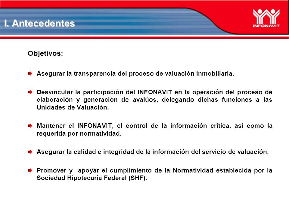 I. Antecedentes Objetivos: Asegurar la transparencia del proceso de valuación inmobiliaria. Desvincular la participación del INFONAVIT en la operación