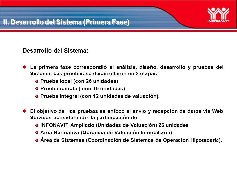 II. Desarrollo del Sistema (Primera Fase) Desarrollo del Sistema: La primera fase correspondió al análisis, diseño, desarrollo y pruebas del Sistema.