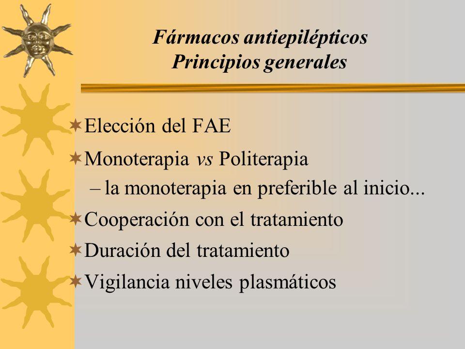 Fármacos antiepilépticos Principios generales Elección del FAE Monoterapia vs Politerapia –la monoterapia en preferible al inicio... Cooperación con e